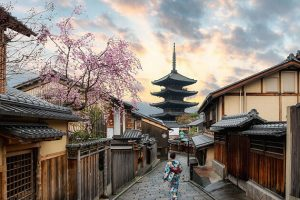 Japan Attractions - Best Things to Do and See in Japan